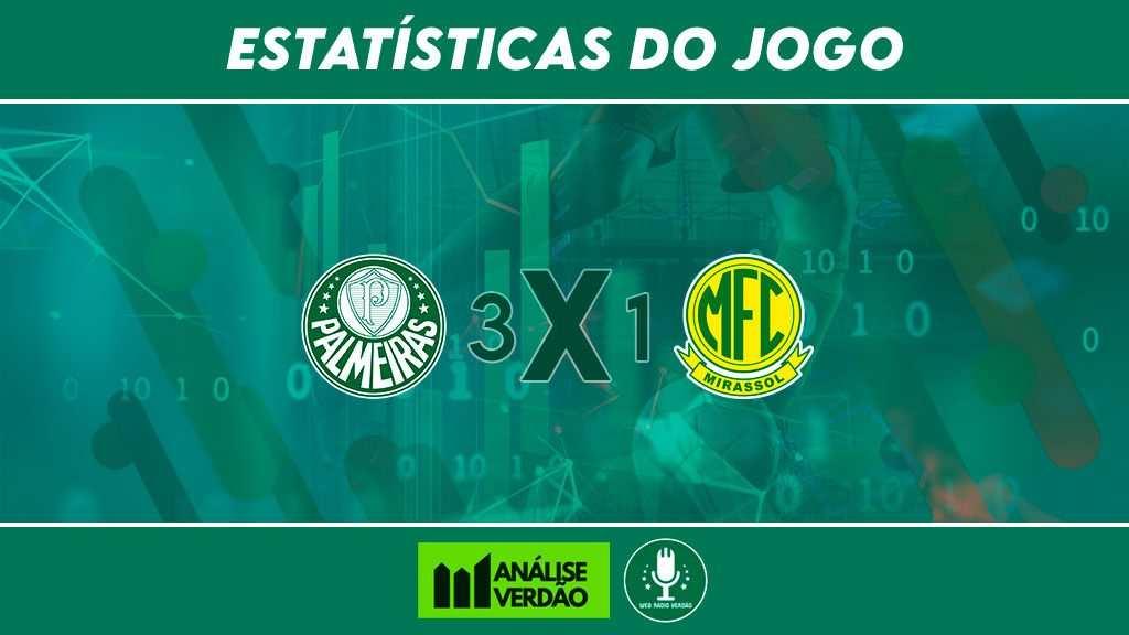 Estatistica-de-Palmeiras-3x1-Mirassol