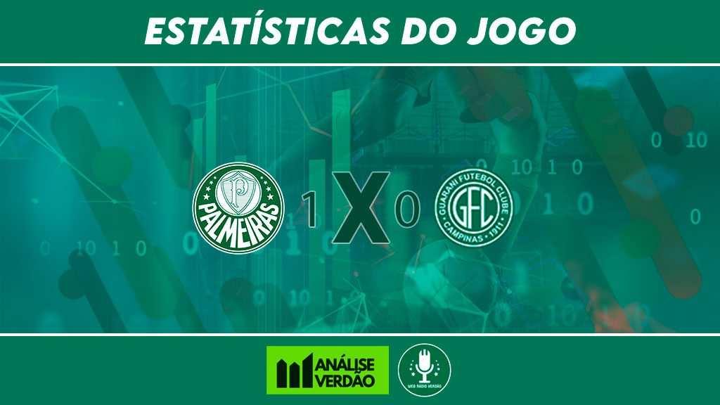 Estatisticas de Palmeiras 1x0 Guarani